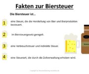 Biersteuer