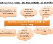 Erzbergersche Finanz- und Steuerreform
