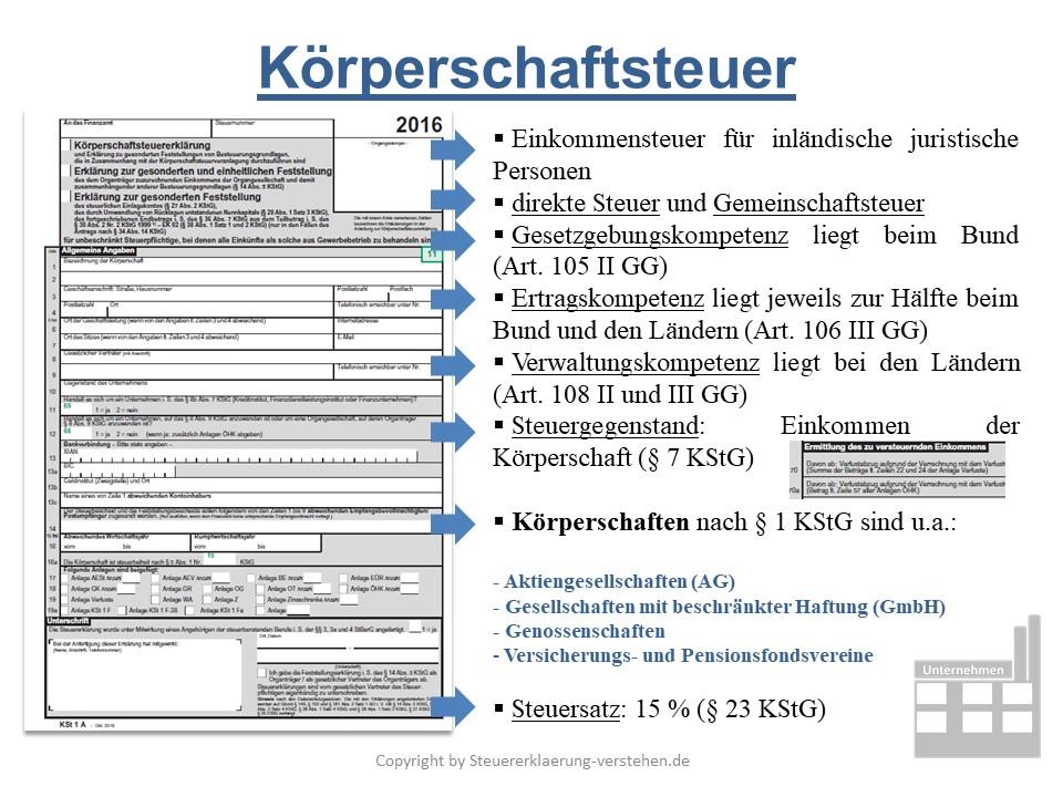 Körperschaftsteuer Definition & Erklärung | Steuerlexikon