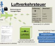 Luftverkehrsteuer