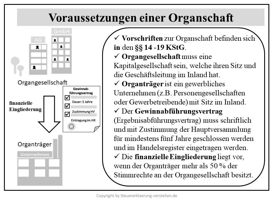 Organschaft Definition & Erklärung | Steuerlexikon