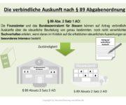 Verbindliche Auskunft (§ 89 AO)
