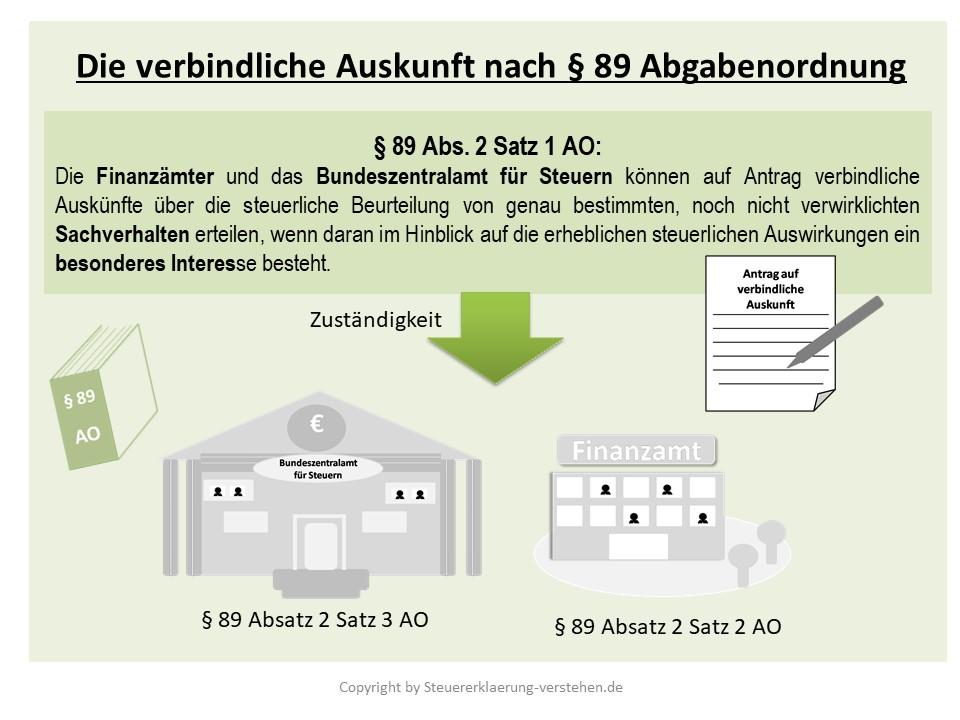 Verbindliche Auskunft (§ 89 AO) Definition & Erklärung | Steuerlexikon