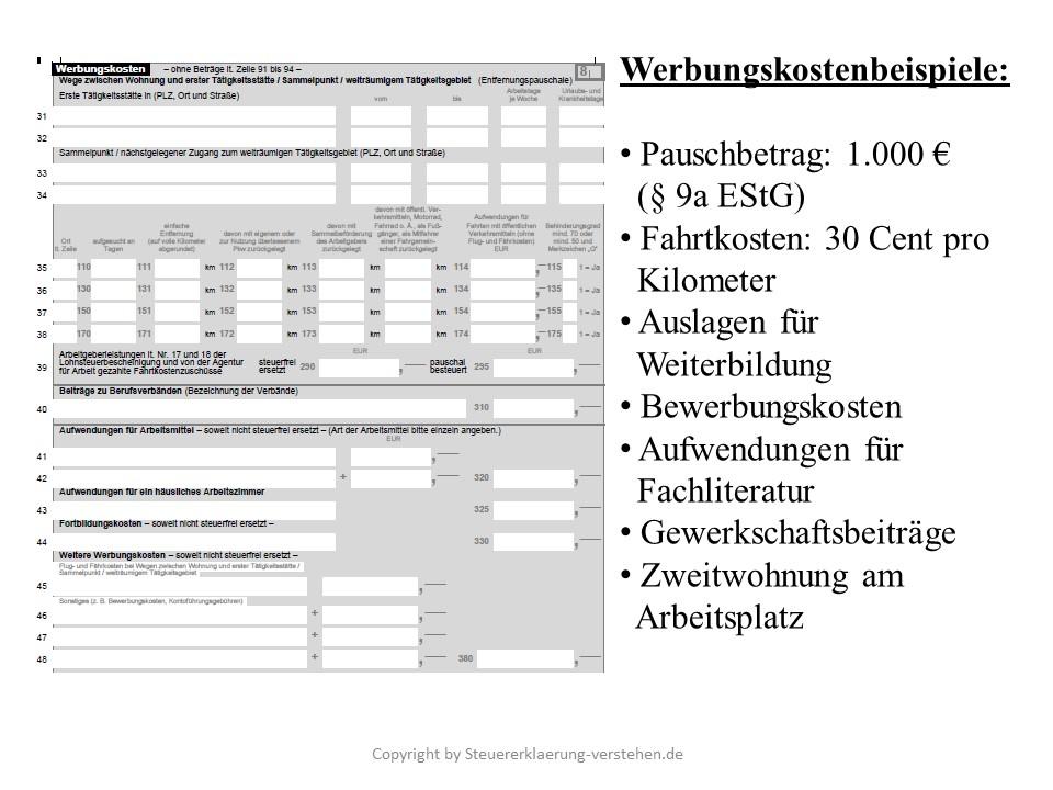 Anlage N Aufbau Struktur Der Steuererklärung